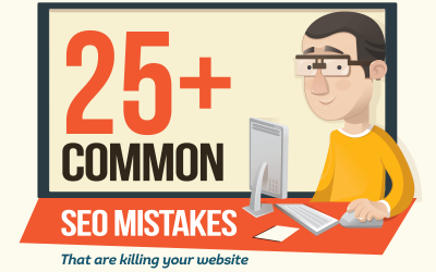 Infographic: 25+ Common SEO Mistakes