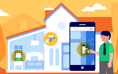 Infographic: Smart Homes Are the Future