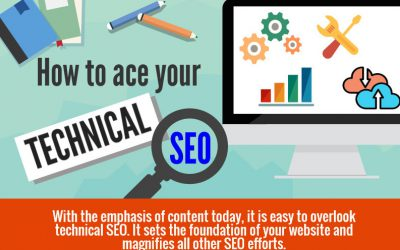Infographic: Technical SEO