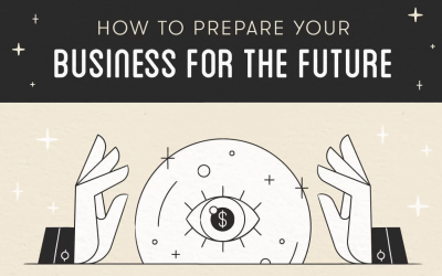 Infographic: Preparing Your Business for the Future